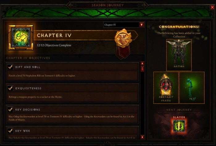 Screenshot of what Chapter IV of the Season Journey looks like when completed during Season 23.